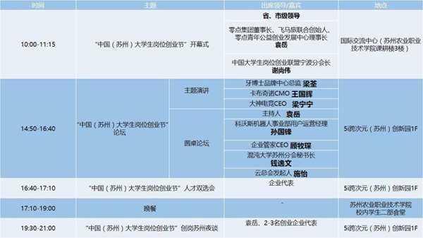 活动行流程表-0725.jpg