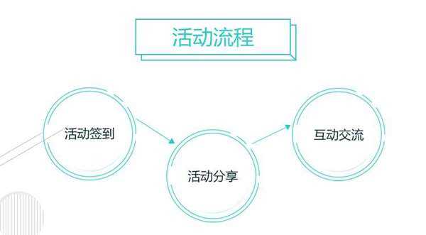 产品经理线上说明会_04.jpg