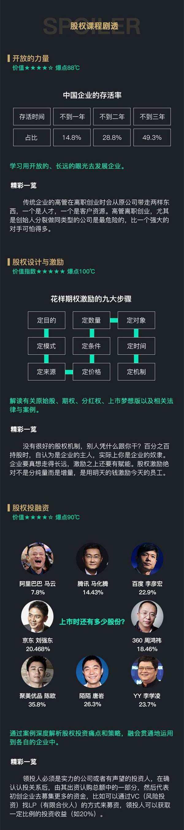 股权课宣传图_2.jpg