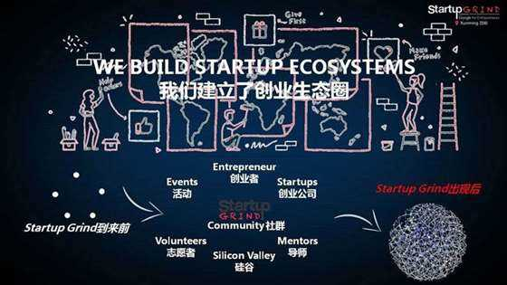 Startup Grind昆明访谈(3期).jpg