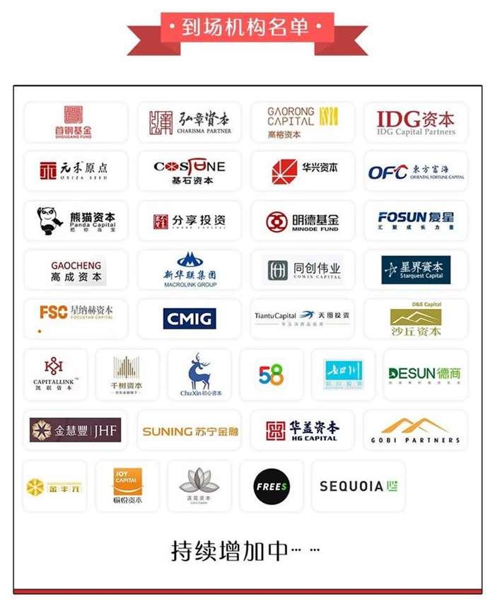 参与投资机构.png