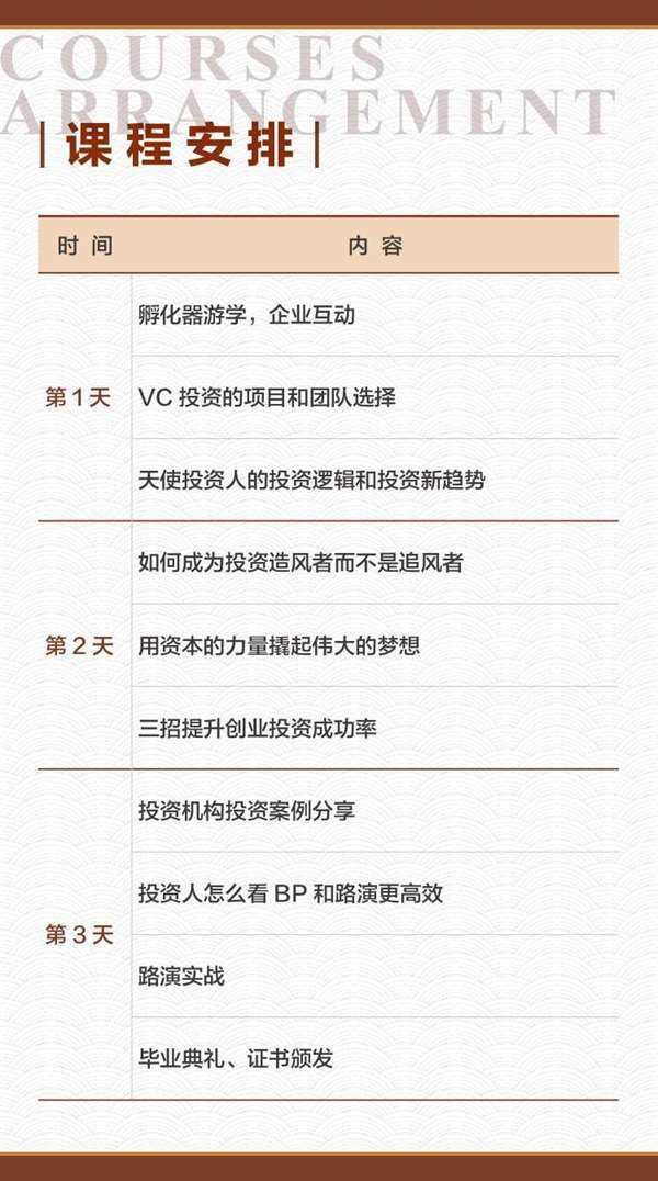 上海投资人研修班初案2.jpg
