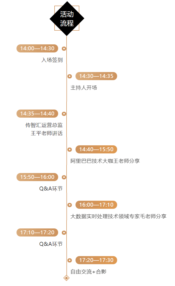 活动环节12期.png
