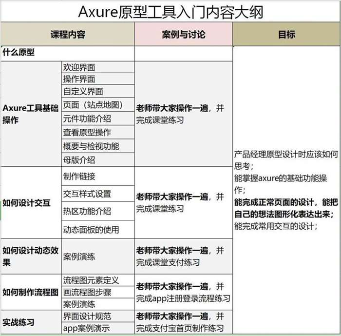 axure入门课程.png