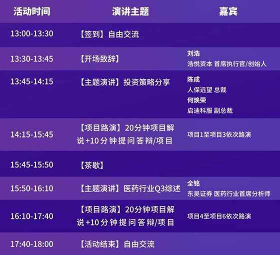 悦想会+议程+人保远望&启迪科服投后专场_jpg_2018.11.12.png