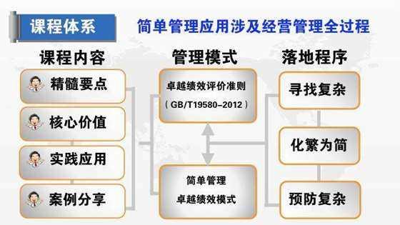 简单管理企业应用课程(20018).009.jpeg