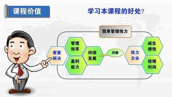 简单管理企业应用课程(20018).006.jpeg