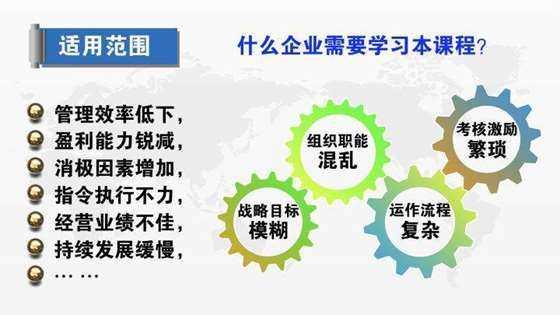 简单管理企业应用课程(20018).004.jpeg