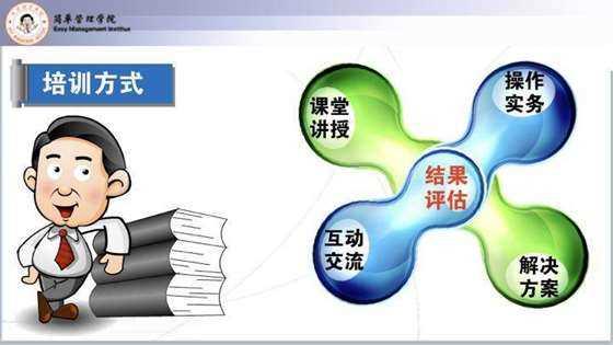 简单管理企业应用课程(20018).013.jpeg