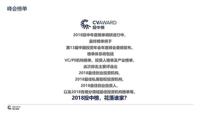【榜单】第13届中国投资年会年度峰会合作方案.jpg