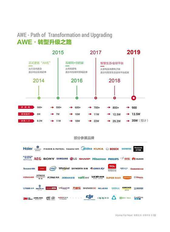 AWE2019招展书~单页版(1)-3.jpg