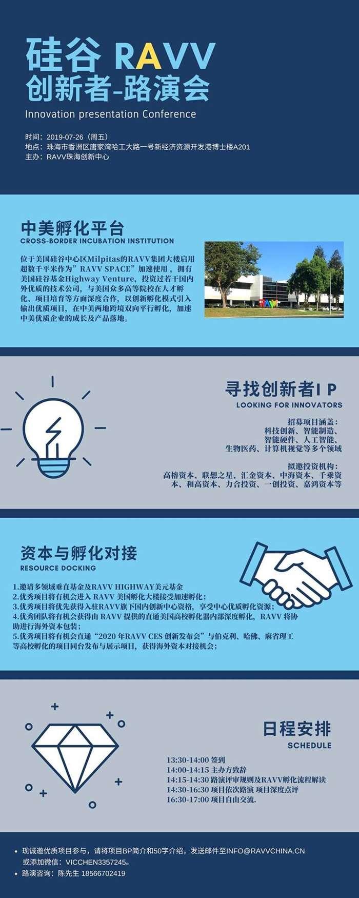 硅谷RAVV 创新者-路演会(1).png