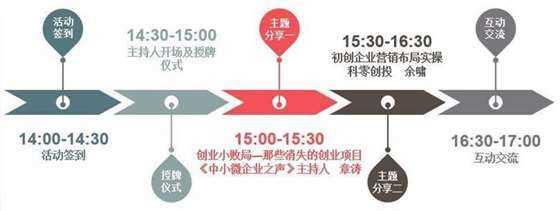 6月25日活动流程.jpg
