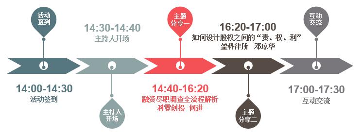 活动流程2.png
