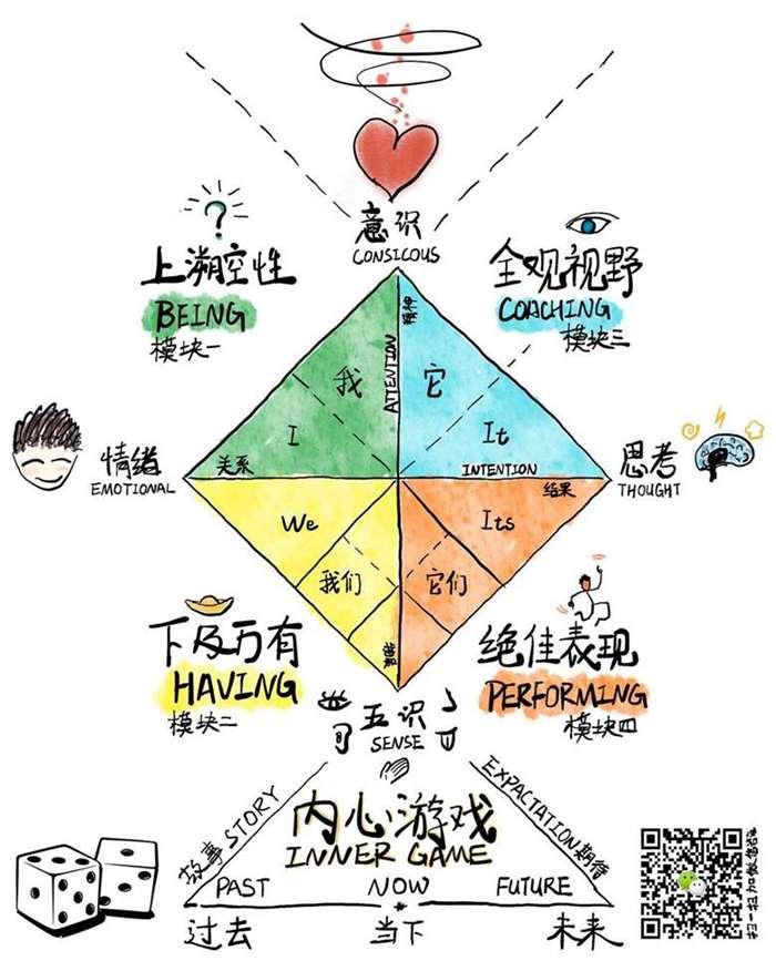 内心游戏3.png