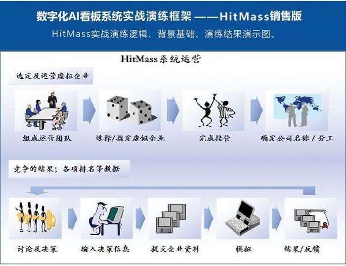 10HitMass系统1.png