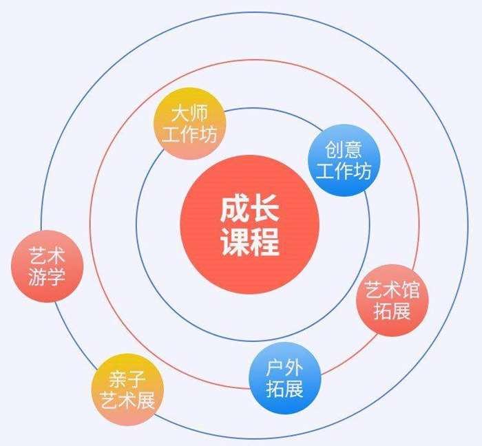 北京创意探索地带教育咨询有限公司-儿童教育_05.jpg