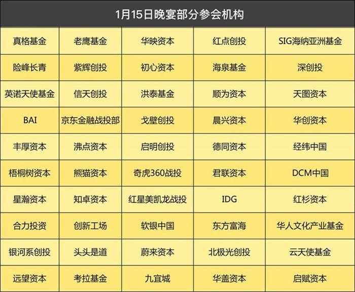 1月15日部分晚宴参会机构.jpg