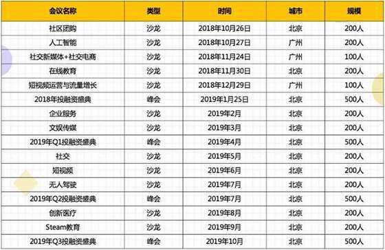 沙龙峰会安排表3.png