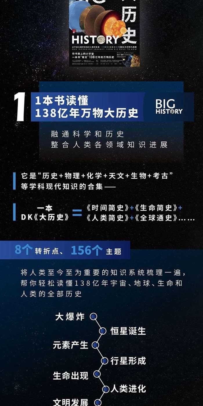 DK《大历史》(790-x)_02.jpg