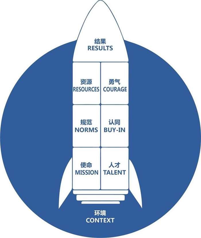 火箭_中英文字(背景白色).jpg