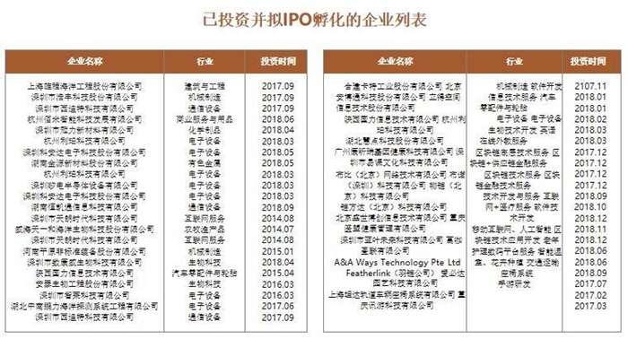 http://www.huodongxing.com/file/20190811/5883509755840/143509794766062.jpg