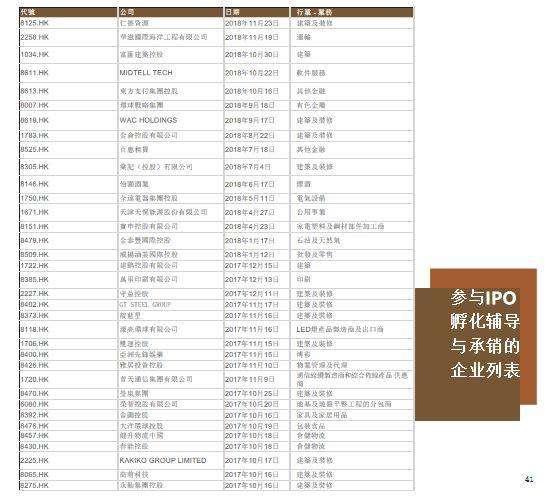 http://www.huodongxing.com/file/20190811/5883509755840/603509794856063.jpg