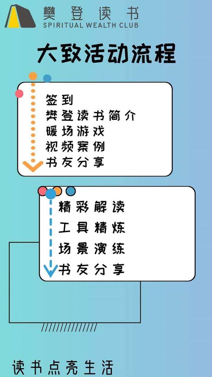 http://www.huodongxing.com/file/20190926/7803555481569/983586985295182.jpg