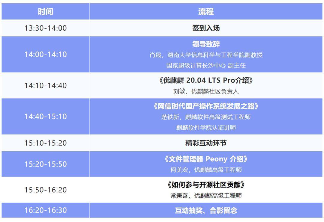 活动流程湖南大学.png