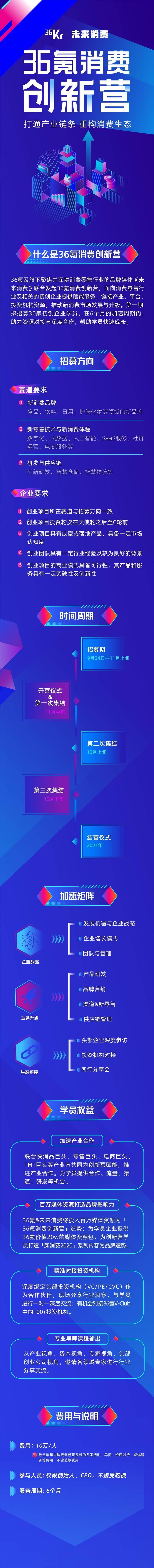 36氪消费创新营-内容海报.jpg