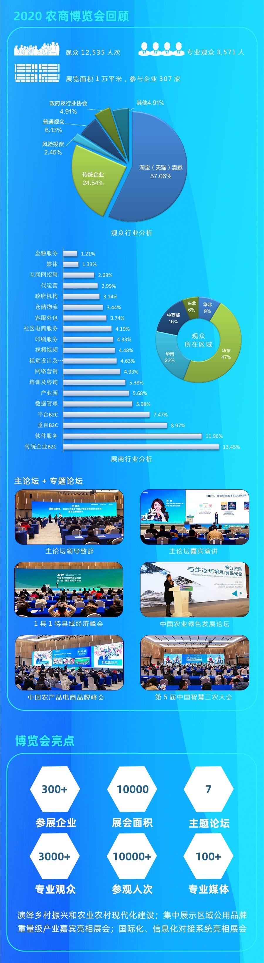2021中国农产品供应链博览会2.jpg
