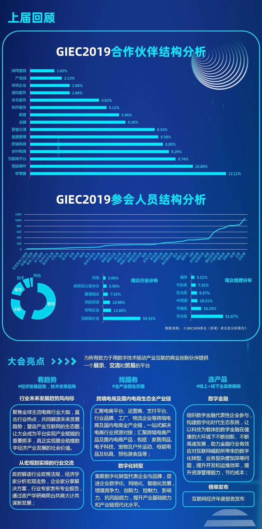 2021第八届全球互联网经济大会2.jpg