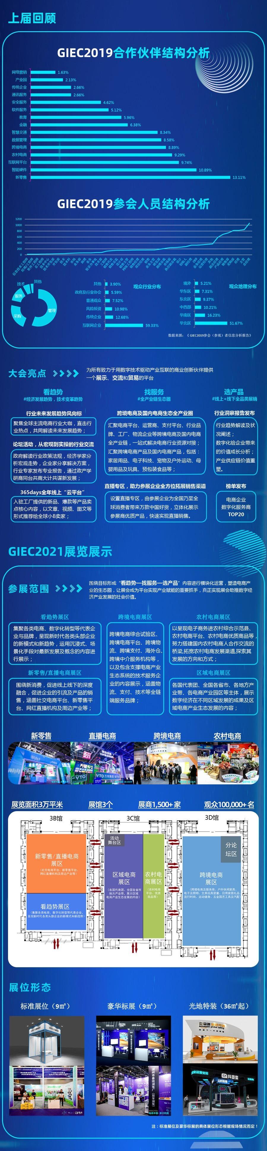 2021第七届全球互联网经济大会2.jpg