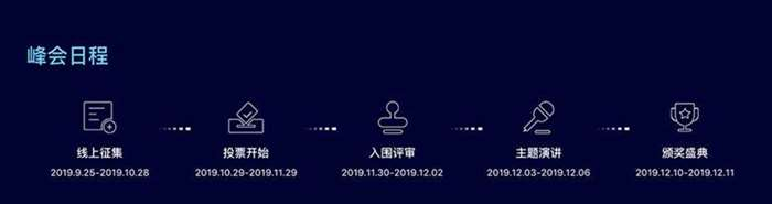 峰会日程.jpg