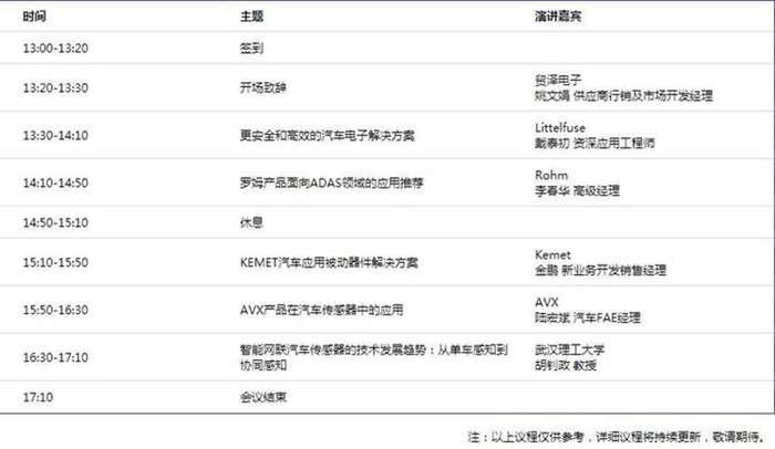 武汉会议议程.png