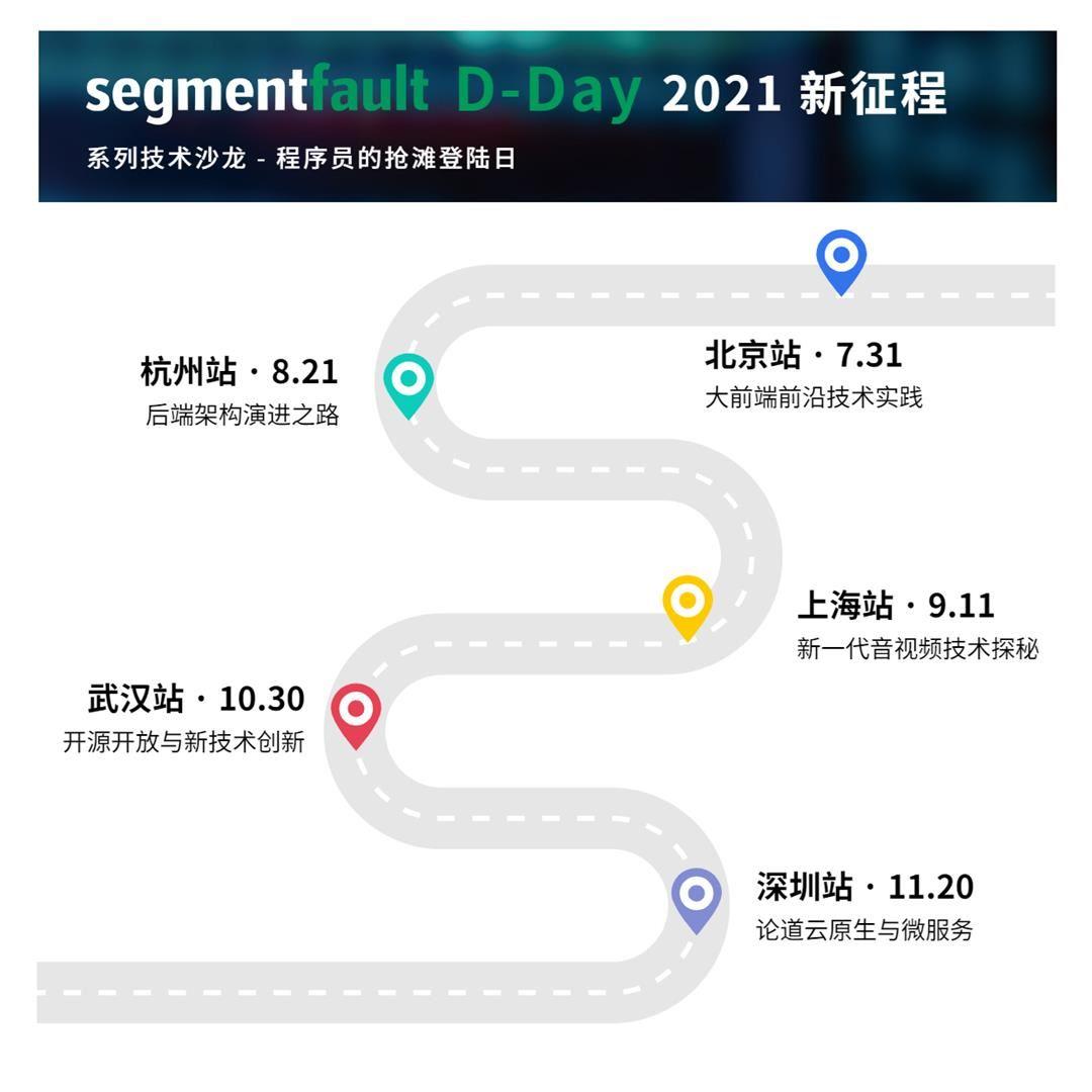 SegmentFault D-Day 2021.jpg
