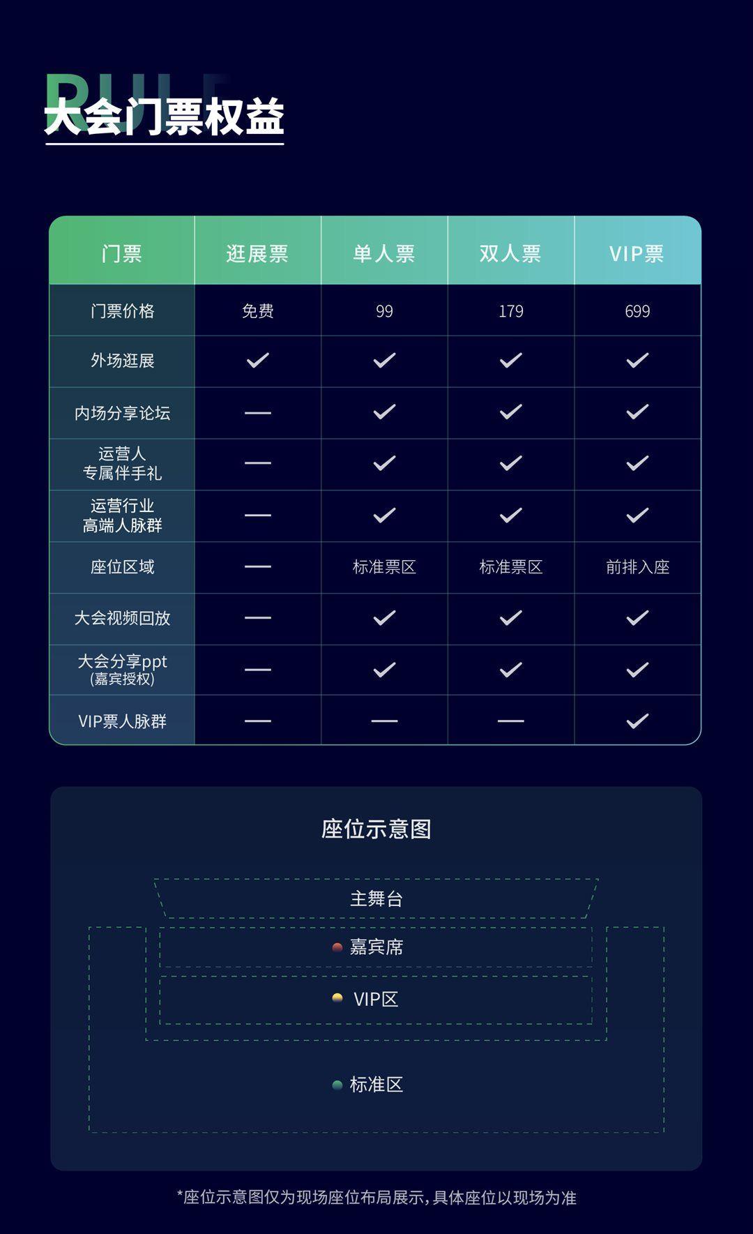 深圳权益图.png