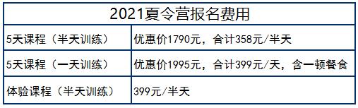 4-2报名费用明细-夏令营.png