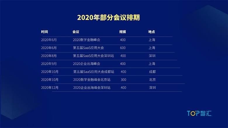 DFS 2020数字金融峰会(邀请函)_17.jpg