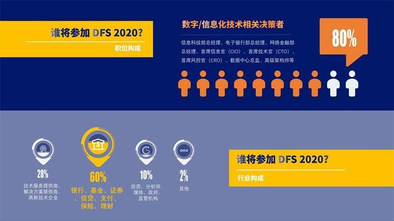 2020数字金融峰会(邀请函)_3.jpg