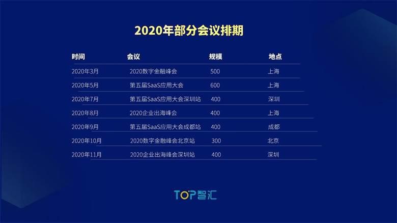 2020数字金融峰会-压缩_7.jpg