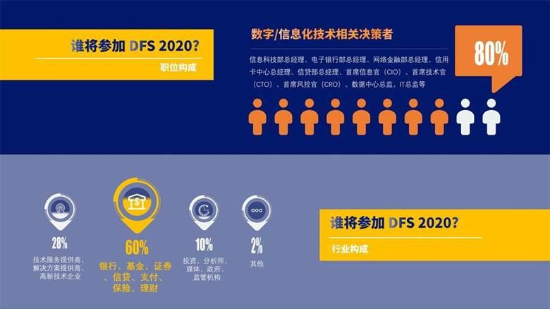 DFS 2020数字金融峰会(邀请函)_3.jpg
