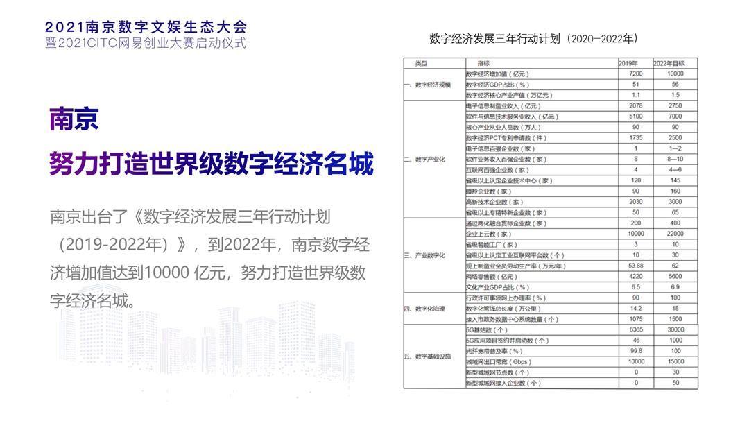 南京数字文娱生态大会0524V1_04.jpg