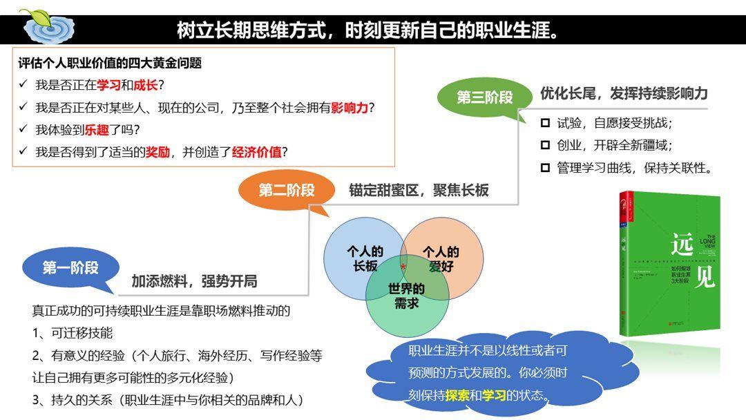 一张图看懂系列-图书类by叶凯城(远见).png