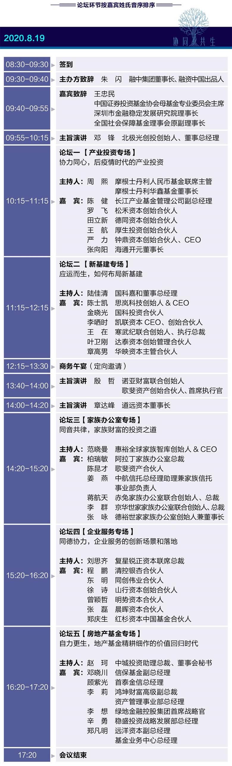 融资中国2020股权投资产业峰会8.11_04.jpg