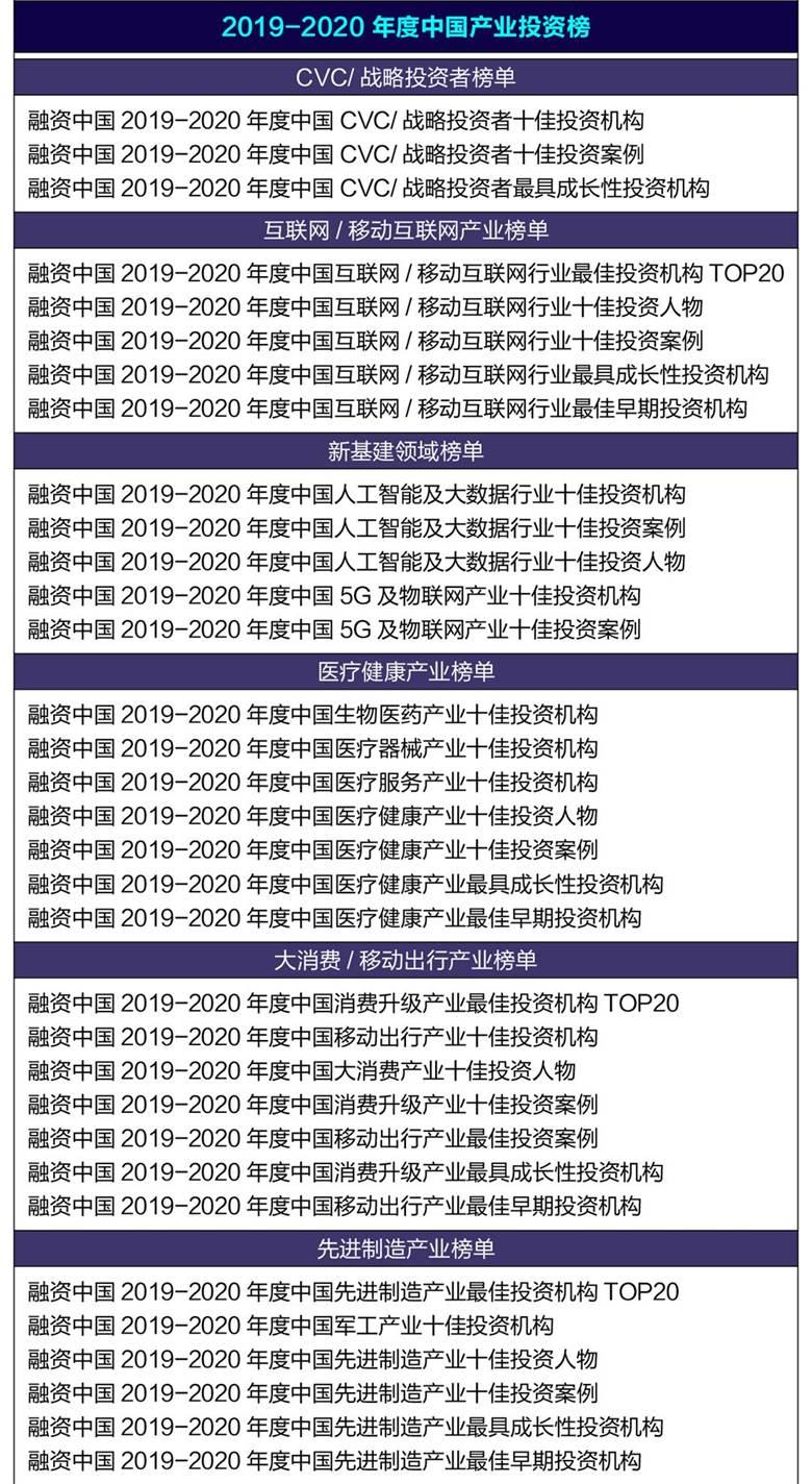 融资中国2020股权投资产业峰会_08.jpg