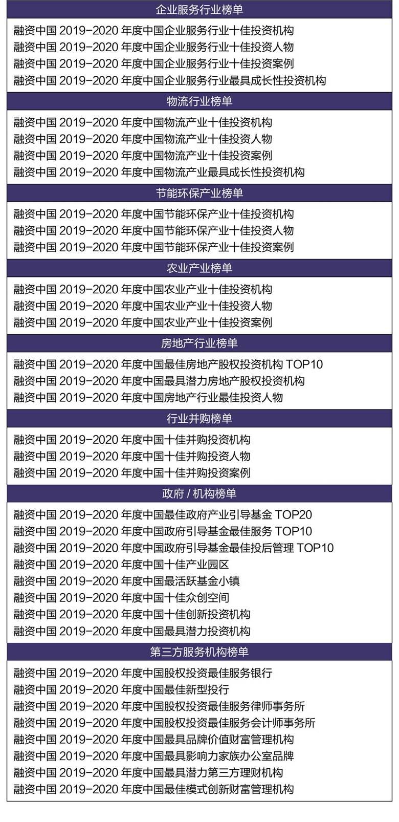 融资中国2020股权投资产业峰会_09.jpg