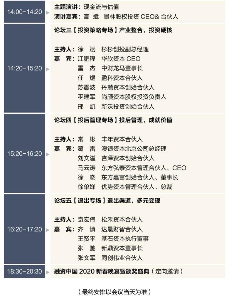 融资中国2020资本年会20201.2副本_07.jpg