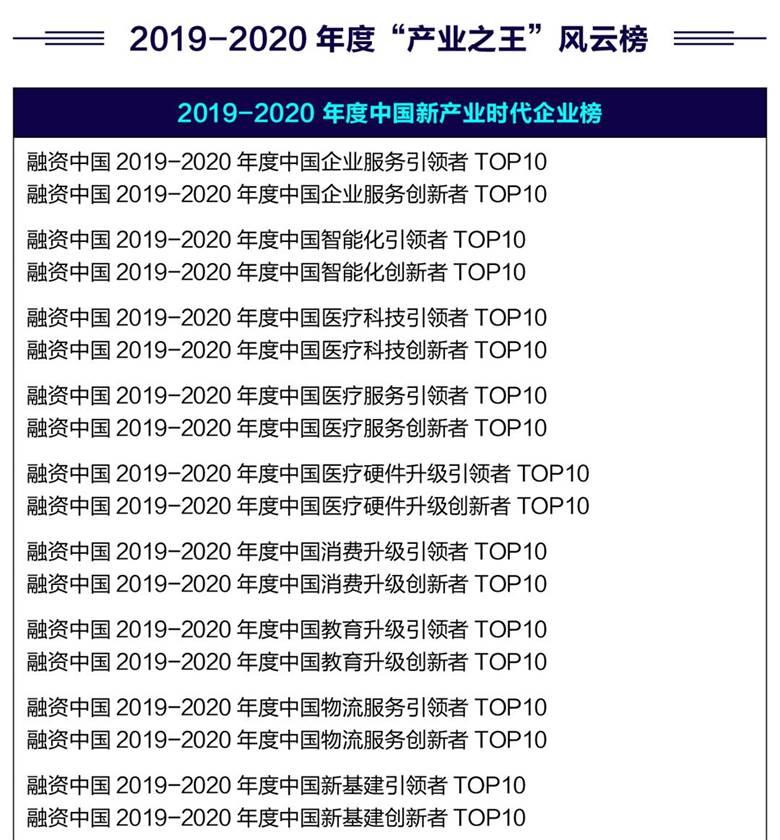 融资中国2020股权投资产业峰会_07.jpg