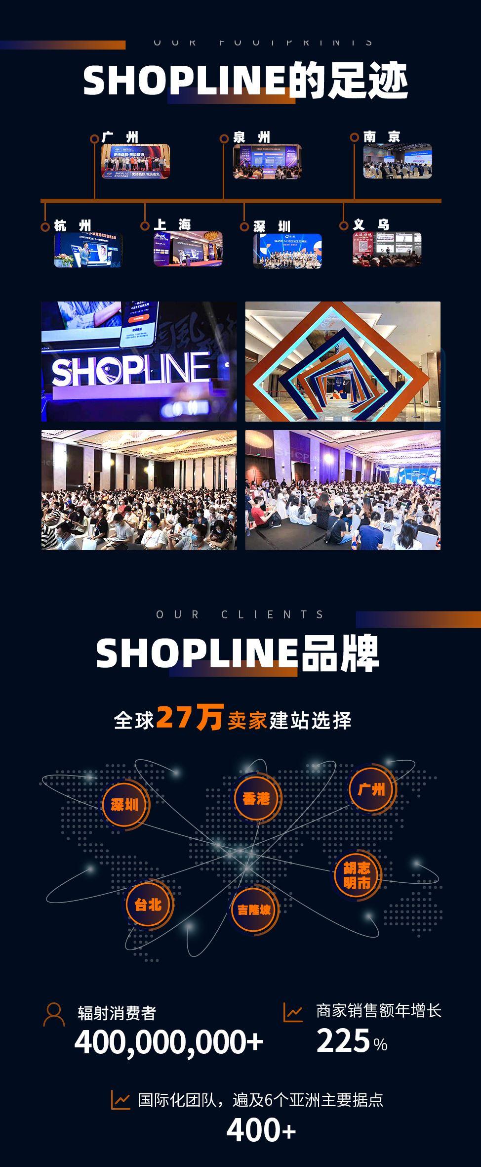 shopline峰会互动吧副本04.jpg